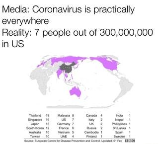 Media: Coronavirus is practically everywhere Reality: 7 ...