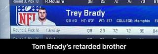 Tom Brady's retarded brother ª' Trey Bra dy - Tom Brady's