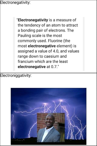 Electronegativity: