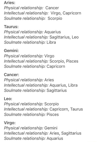 Aries: Physical relationship: Cancer Intellectual