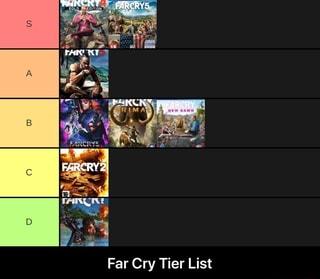 Far Cry Tier List Far Cry Tier List Ifunny