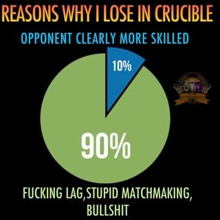 Matchmaking lag