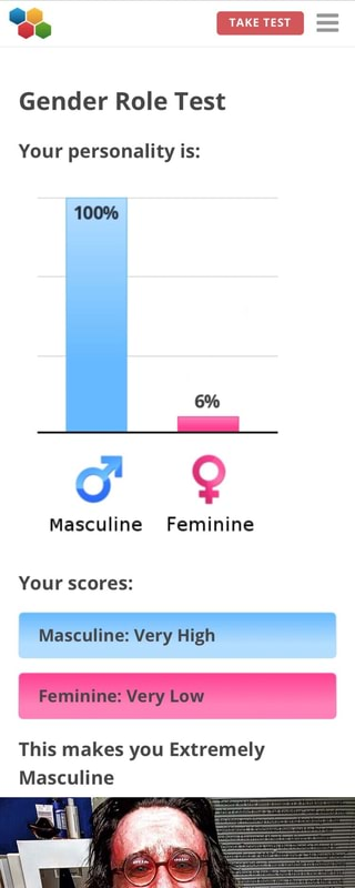 Gender Role Test Your personality is: 100% Masculine